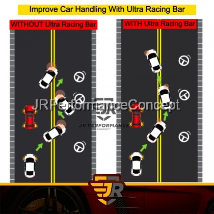 Ultra Racing Safety Bar :  Middle Lower Bar / Middle Member Brace 4 Points {ML4-2534} - Toyota Vios Ncp150 1.5 (2013-2016) (5 Speed)